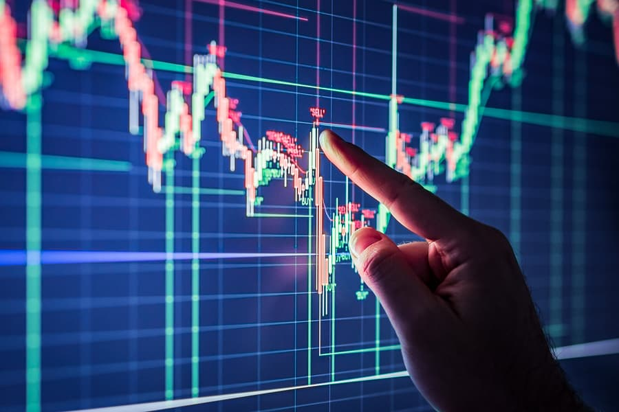Equity — Indicators and Signals — TradingView — UK